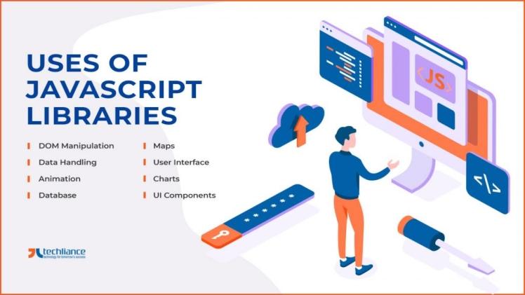 Photo of Advantages of Java Script Animation